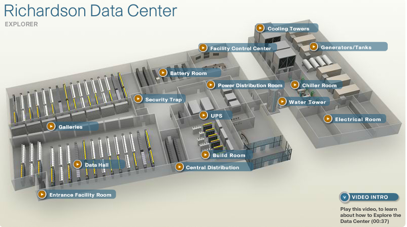 Cisco IT Data Center in Richardson